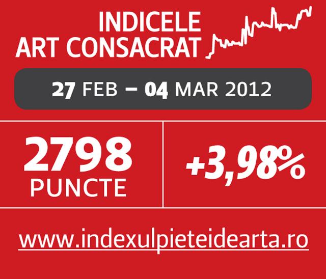 Indicele Art Consacrat actualizat 27.03 – 4.03