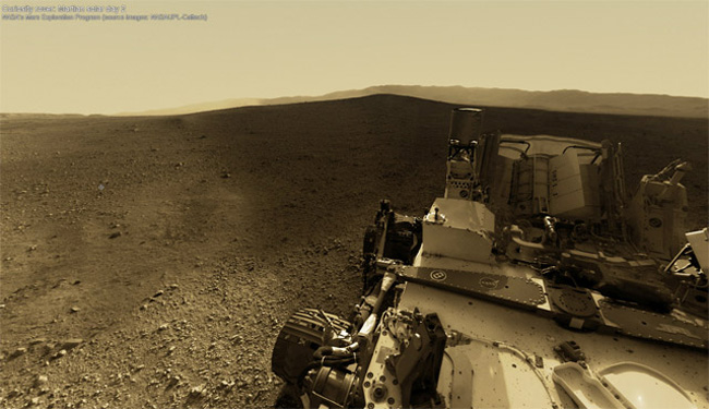 An Interactive 360° Panorama of Curiosity's Landing Site on Mars