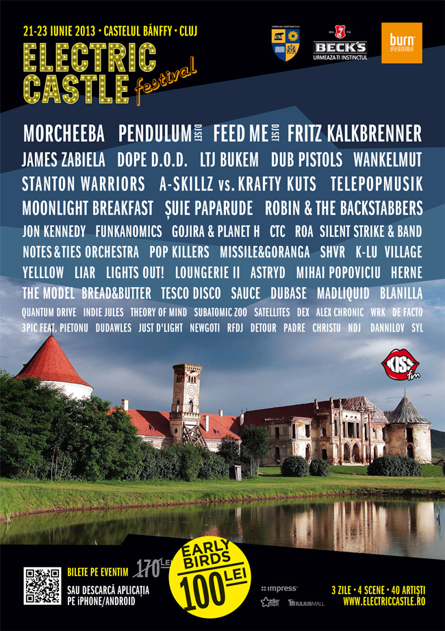 Festivalul Electric Castle, lineup final