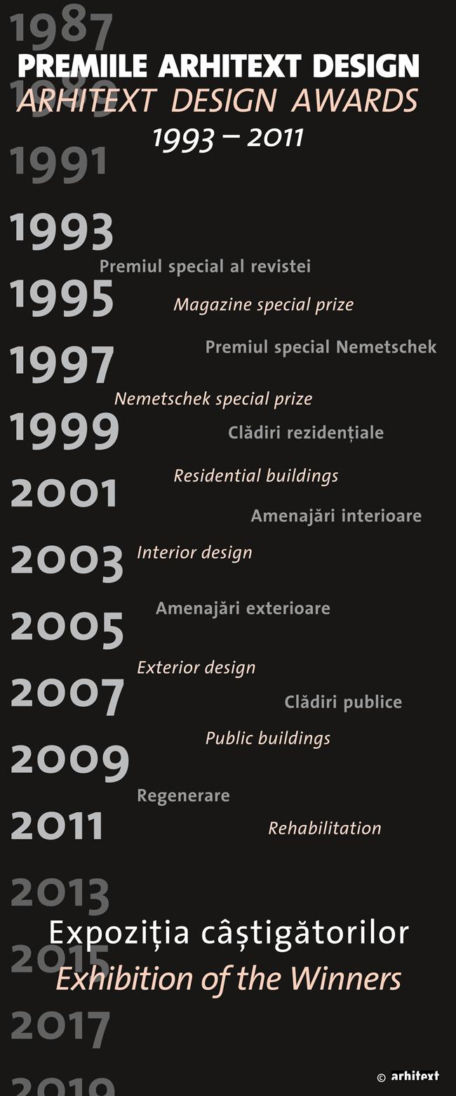Trienala de Arhitectură East Centric: Expoziţia online a câştigătorilor Premiilor Arhitext design 1993 -2011