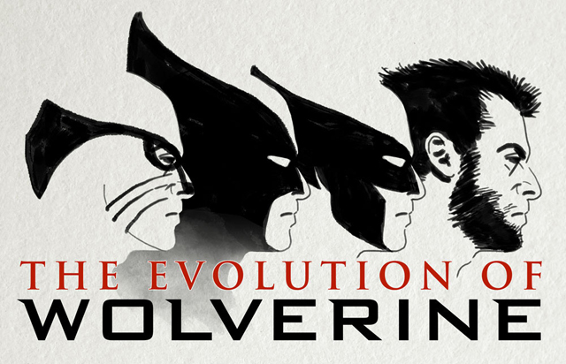Superhero Costume Chart Showing the Evolution of Wolverine