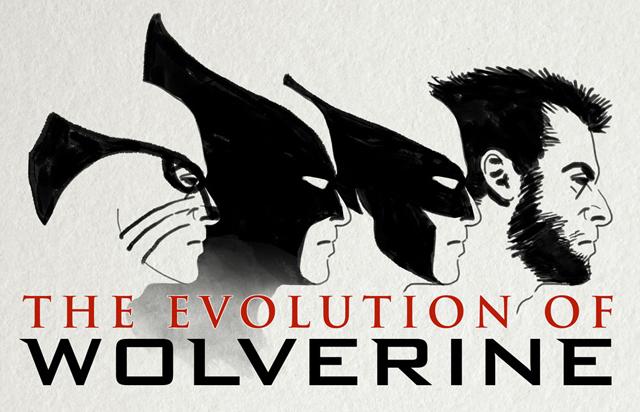 Superhero Costume Chart Showing the Evolution of Wolverine