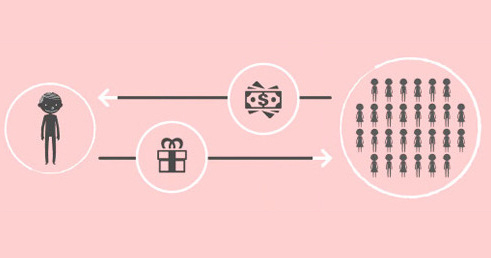 Quiz: Crowdfunding românesc