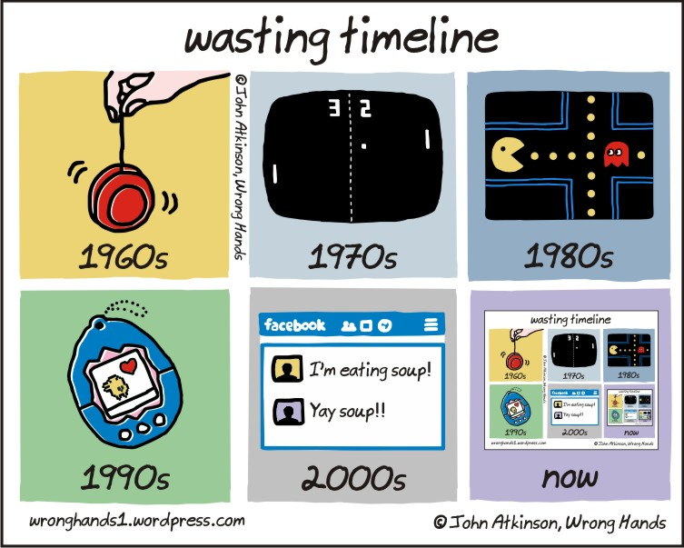 'Wasting Timeline', A Comic That Breaks Down the Ways People Waste Time From the 1960s to the Present