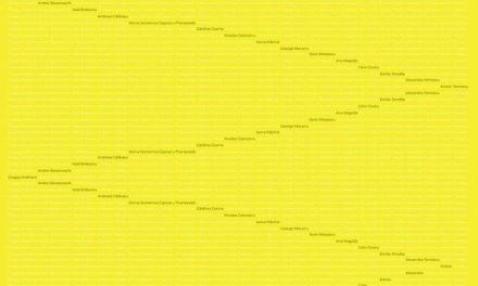 """Expoziție master și licență studenți Fotografie și Imagine Dinamica-UNArte """"PERSPECTIVE"""" @ Muzeul Național al Literaturii Române"""